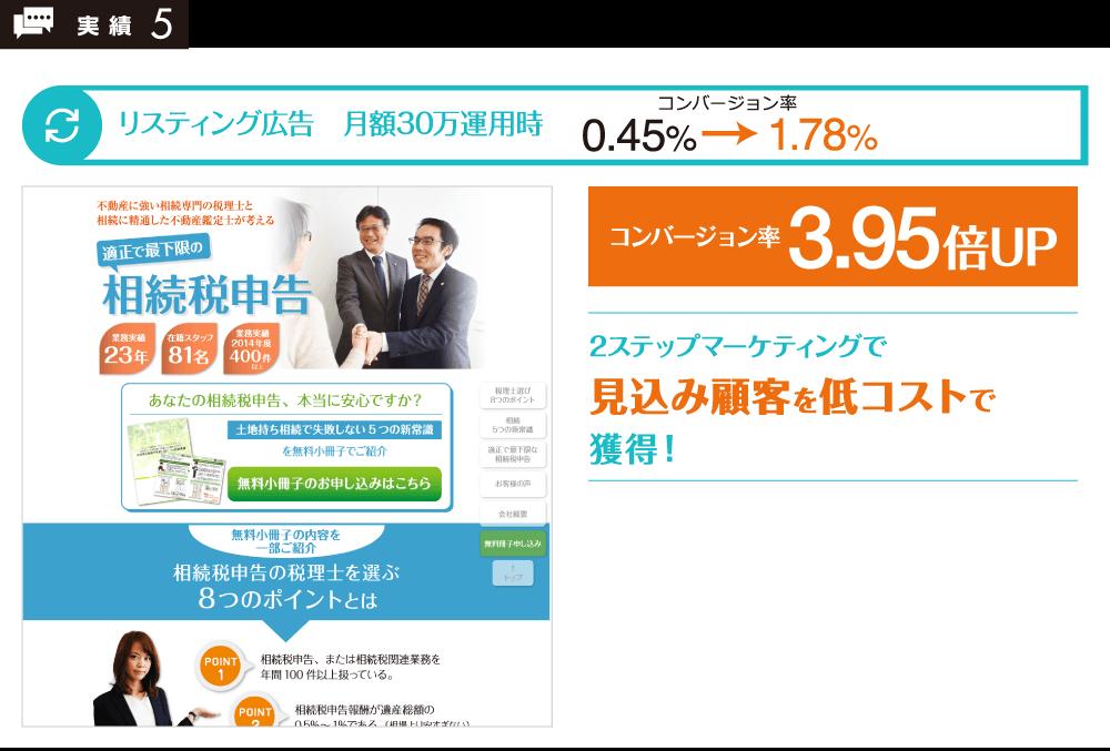 コンバージョン率3.95倍UP!2ステップマーケティングで見込み顧客を低コストで獲得!